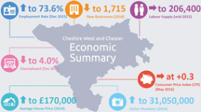 Economic summary logo for growth website smaller